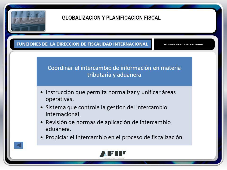 FUNCIONES DE LA DIRECCION DE FISCALIDAD INTERNACIONAL GLOBALIZACION Y PLANIFICACION FISCAL Coordinar el intercambio de información en materia tributar