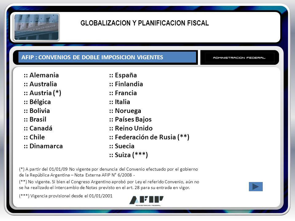 AFIP : CONVENIOS DE DOBLE IMPOSICION VIGENTES GLOBALIZACION Y PLANIFICACION FISCAL (*) A partir del 01/01/09 No vigente por denuncia del Convenio efec