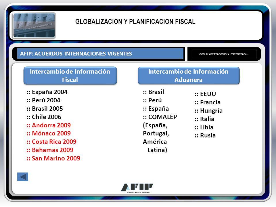 AFIP: ACUERDOS INTERNACIONES VIGENTES GLOBALIZACION Y PLANIFICACION FISCAL Intercambio de Información Fiscal :: España 2004 :: Perú 2004 :: Brasil 200