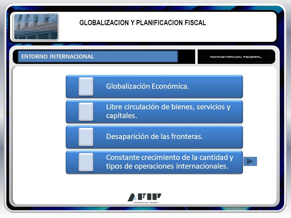 ENTORNO INTERNACIONAL GLOBALIZACION Y PLANIFICACION FISCAL Globalización Económica. Libre circulación de bienes, servicios y capitales. Desaparición d