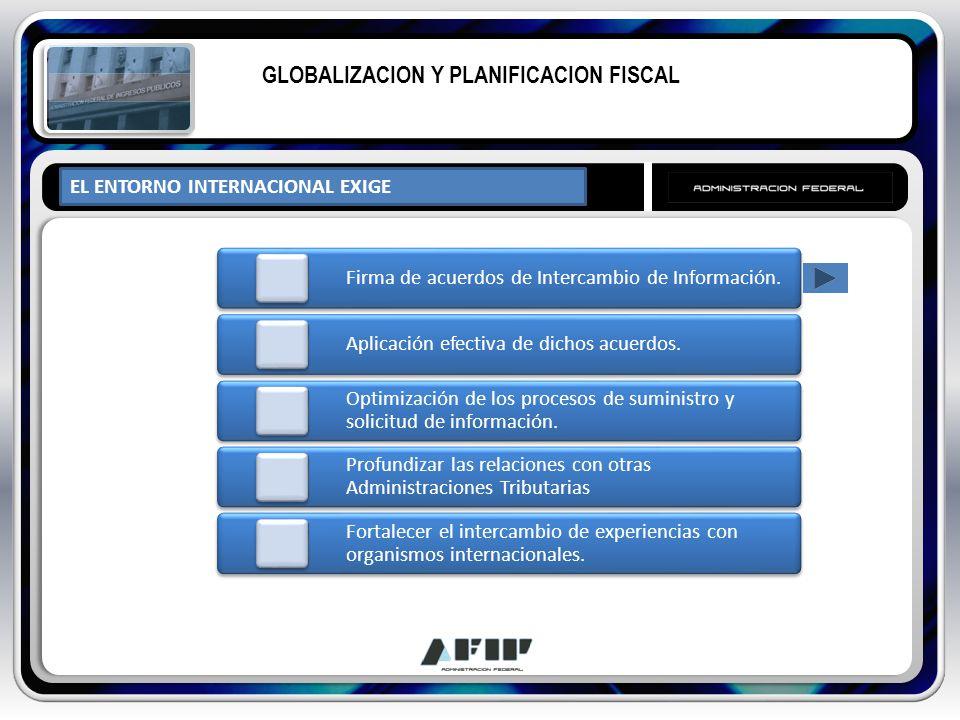 EL ENTORNO INTERNACIONAL EXIGE GLOBALIZACION Y PLANIFICACION FISCAL Firma de acuerdos de Intercambio de Información. Aplicación efectiva de dichos acu