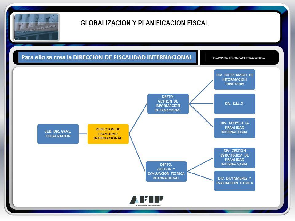 Para ello se crea la DIRECCION DE FISCALIDAD INTERNACIONAL GLOBALIZACION Y PLANIFICACION FISCAL SUB. DIR. GRAL. FISCALIZACION DIRECCION DE FISCALIDAD