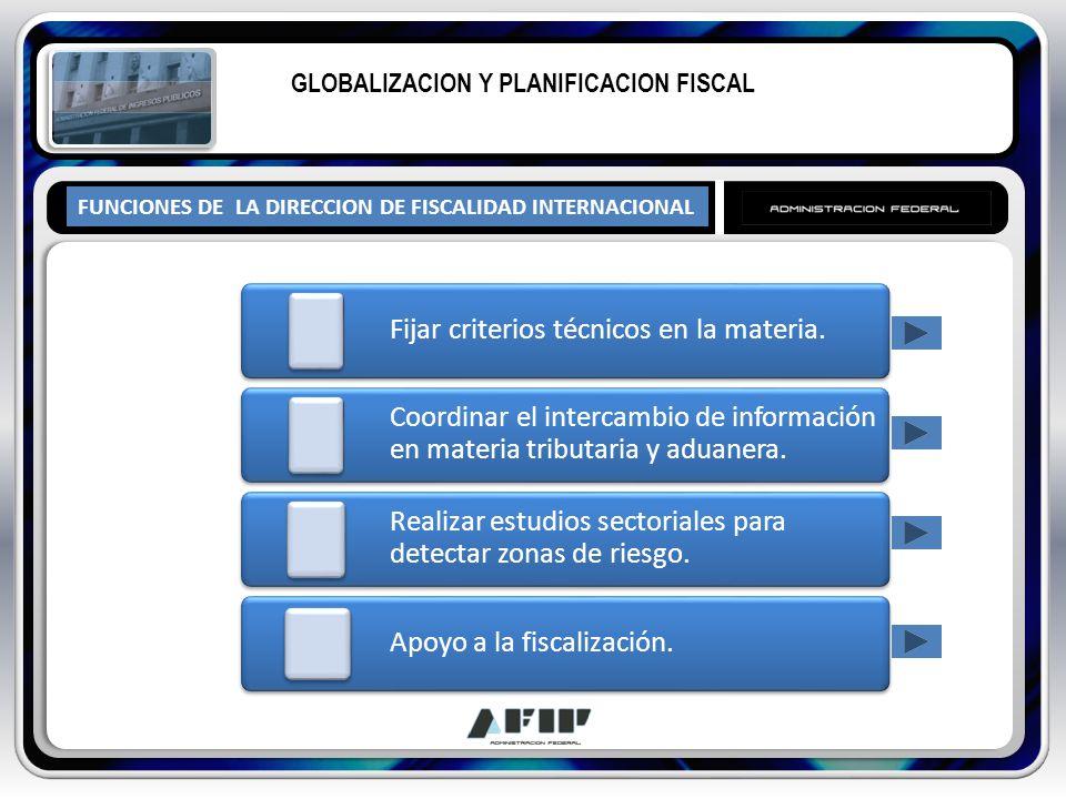 FUNCIONES DE LA DIRECCION DE FISCALIDAD INTERNACIONAL GLOBALIZACION Y PLANIFICACION FISCAL Fijar criterios técnicos en la materia. Coordinar el interc