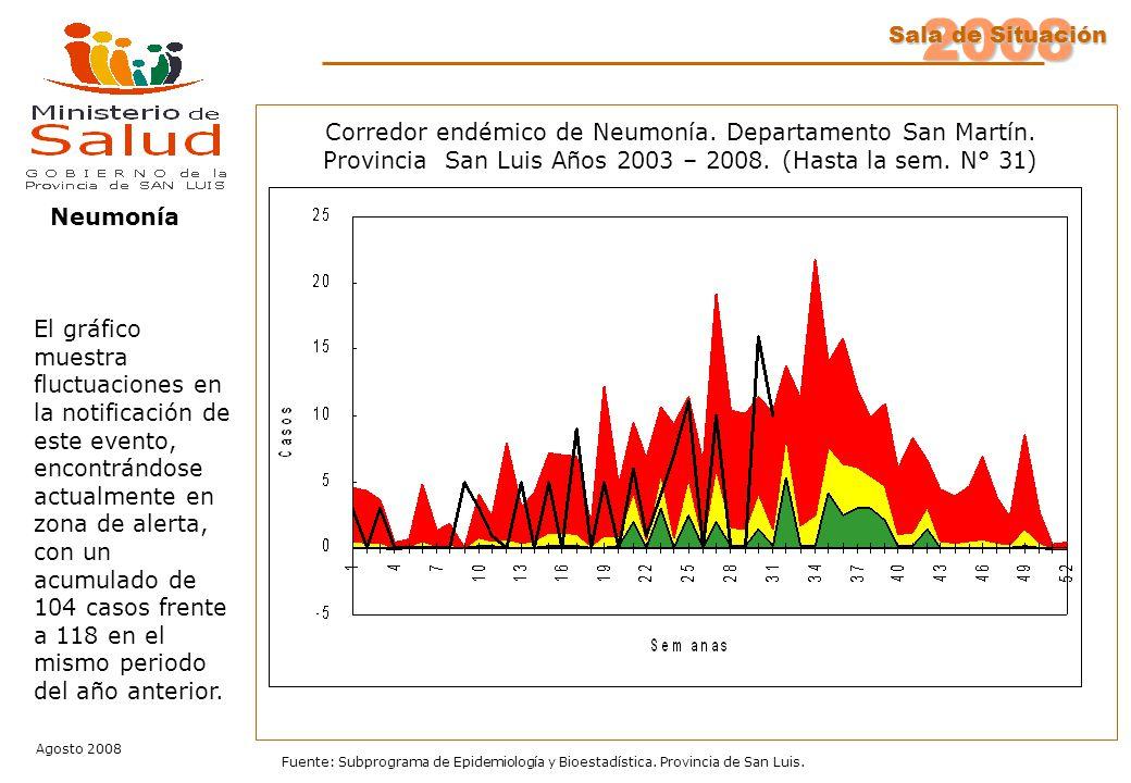 2008 Sala de Situación Agosto 2008 Fuente: Subprograma de Epidemiología y Bioestadística. Provincia de San Luis. Corredor endémico de Neumonía. Depart