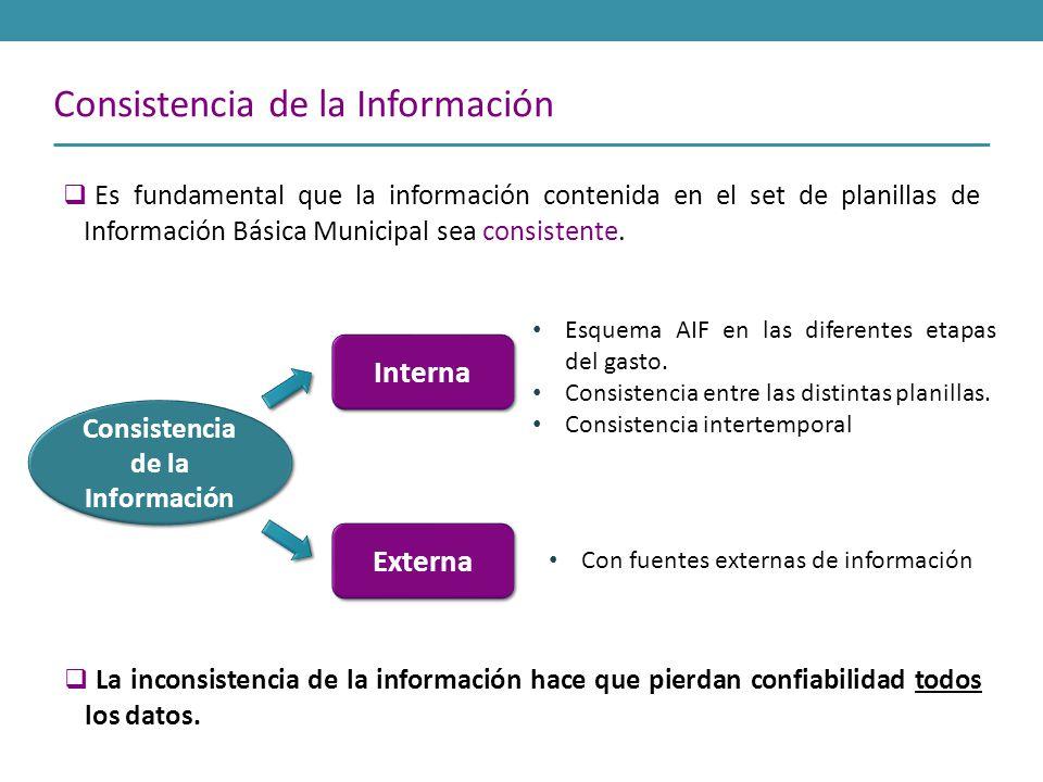 Es fundamental que la información contenida en el set de planillas de Información Básica Municipal sea consistente. Consistencia de la Información Int