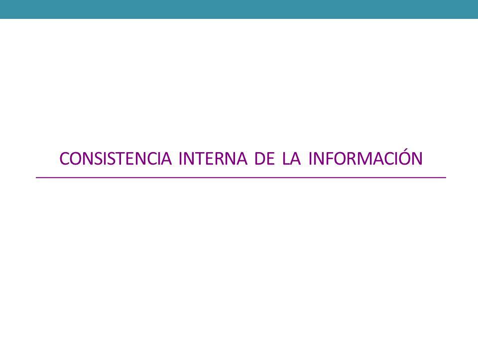 Consistencia Intertemporal Al momento de cargar la información municipal, deberán tenerse en cuenta los criterios de carga previos, evitando inconsistencias.