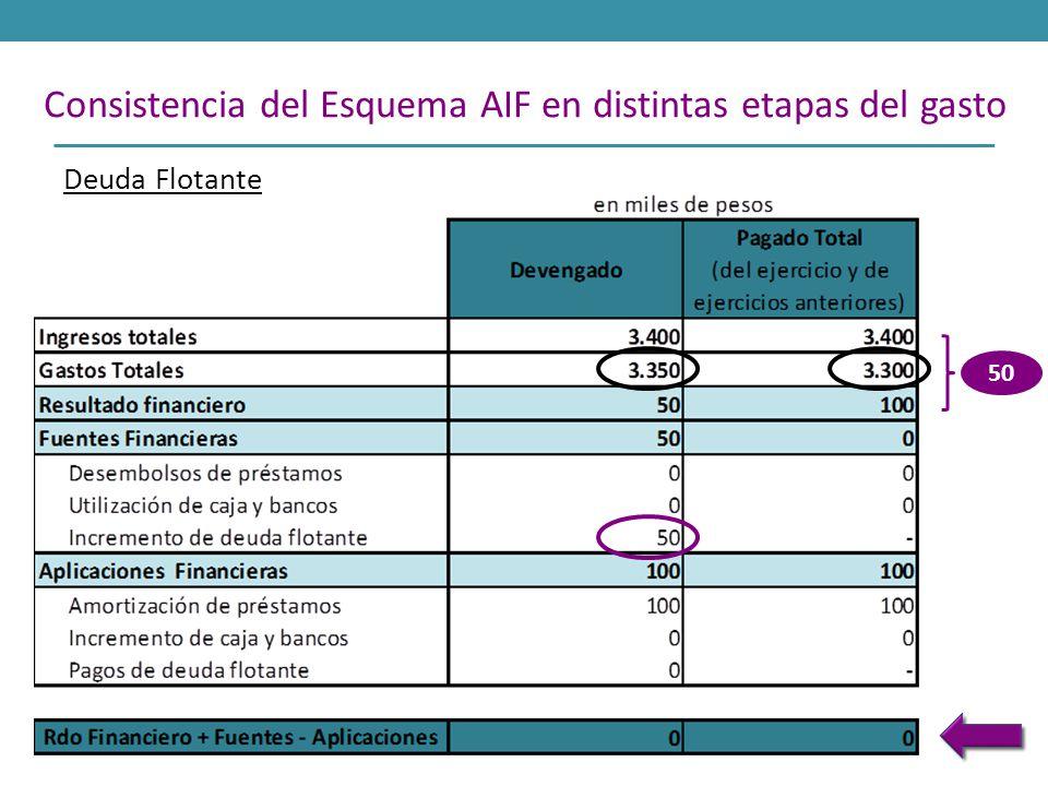 Consistencia externa de la información Una buena forma de cerrar el análisis de la información, es comparar algunos datos del propio municipio con otras fuentes.