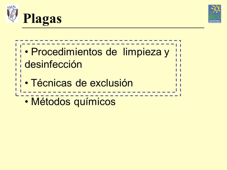 Plagas Procedimientos de limpieza y desinfección Técnicas de exclusión Métodos químicos