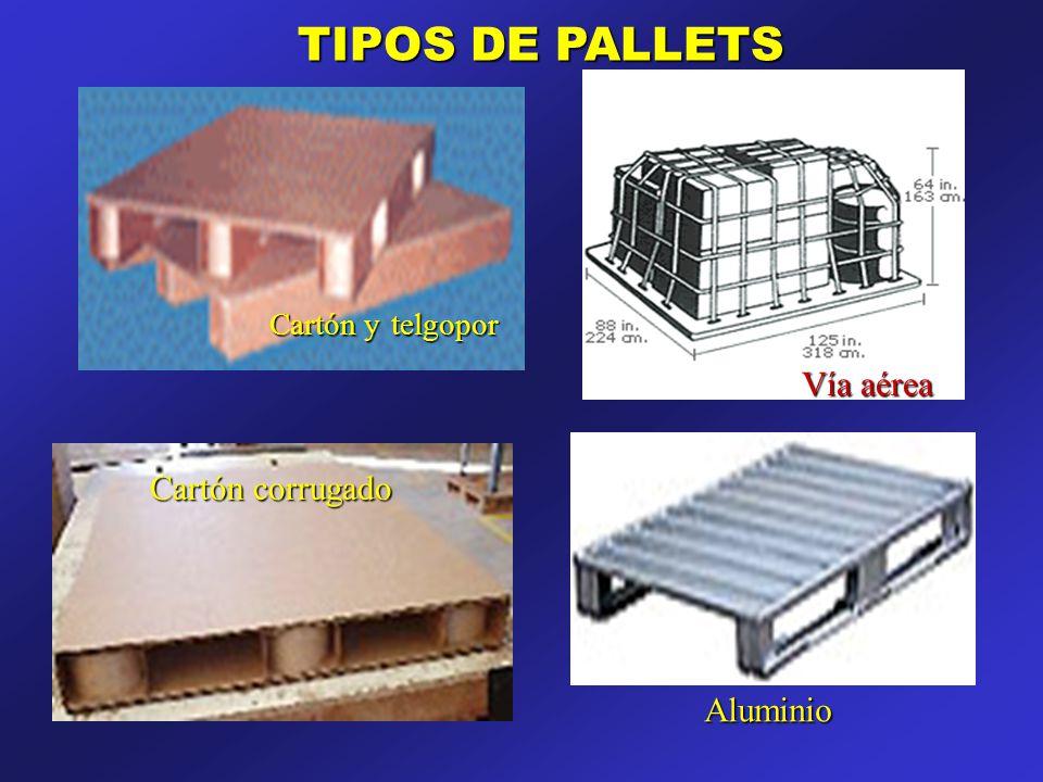 Cartón y telgopor TIPOS DE PALLETS Cartón corrugado Vía aérea Aluminio