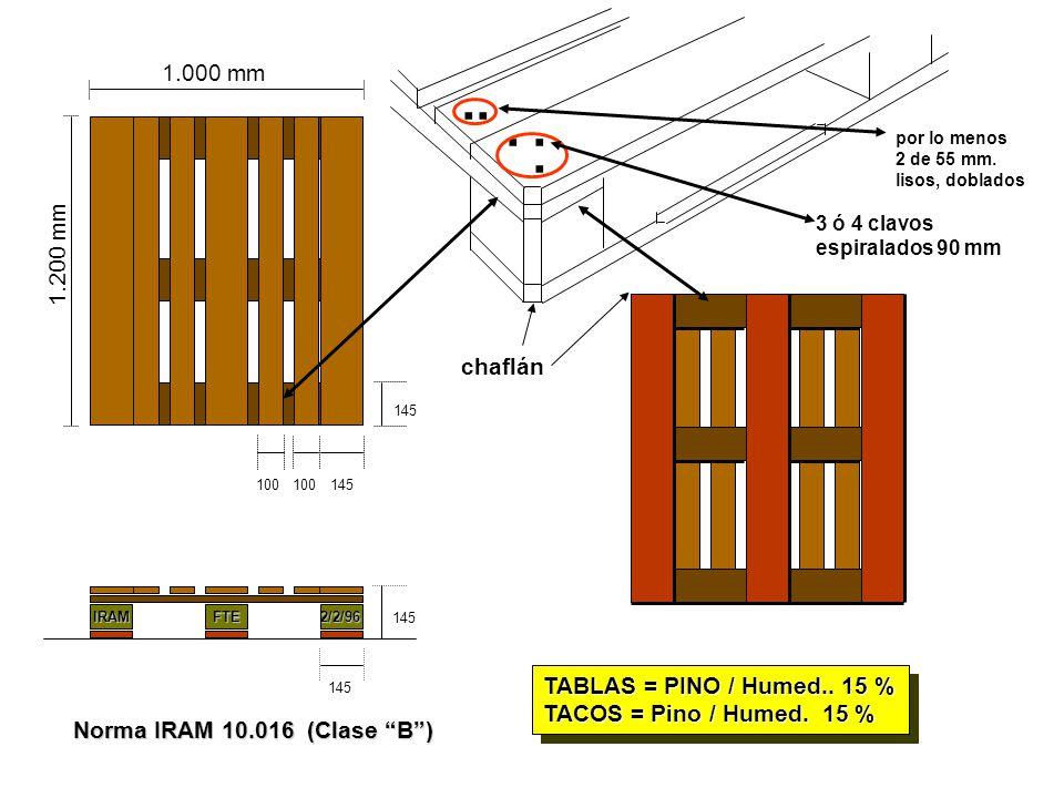 1.000 mm 1.200 mm 145 100 100 145 IRAM 2/2/96 FTE 145..... IRAM TABLAS = PINO / Humed.. 15 % TACOS = Pino / Humed. 15 % TABLAS = PINO / Humed.. 15 % T