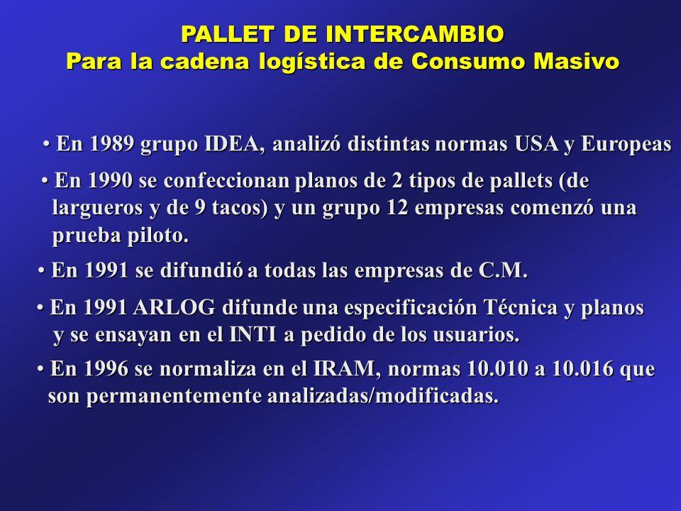 PALLET DE INTERCAMBIO Para la cadena logística de Consumo Masivo En 1989 grupo IDEA, analizó distintas normas USA y Europeas En 1989 grupo IDEA, anali