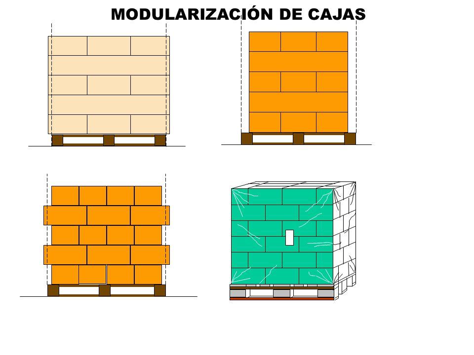 MODULARIZACIÓN DE CAJAS