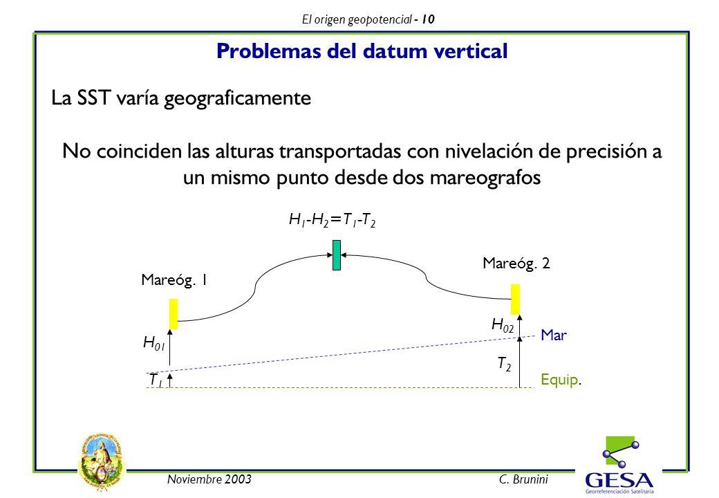 El origen geopotencial - 10 Noviembre 2003C. Brunini Problemas del datum vertical La SST varía geograficamente No coinciden las alturas transportadas