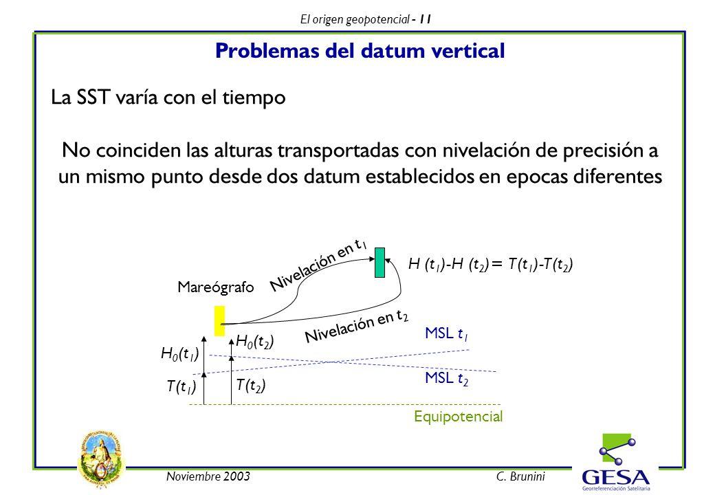 El origen geopotencial - 11 Noviembre 2003C. Brunini Problemas del datum vertical La SST varía con el tiempo No coinciden las alturas transportadas co