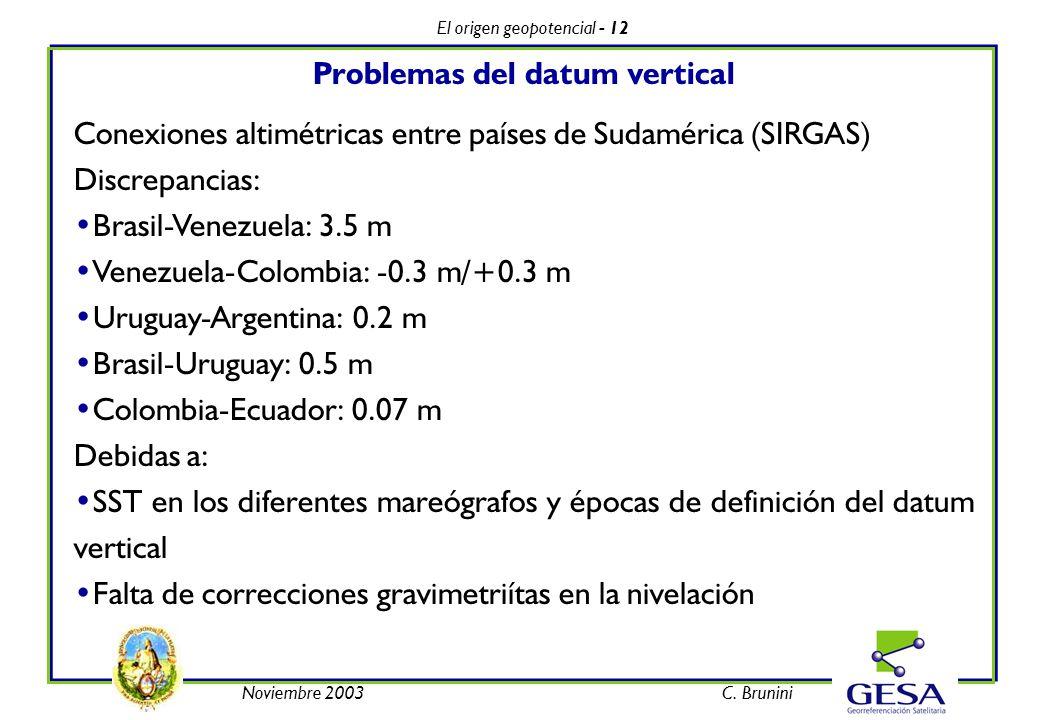 El origen geopotencial - 12 Noviembre 2003C. Brunini Problemas del datum vertical Conexiones altimétricas entre países de Sudamérica (SIRGAS) Discrepa