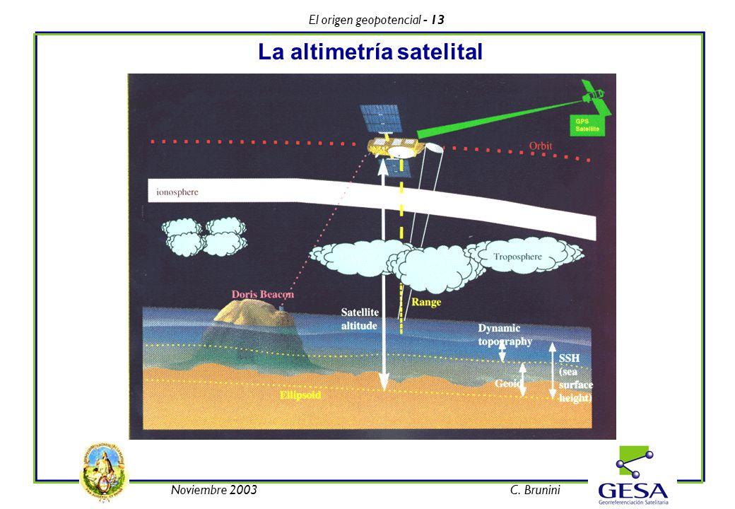 El origen geopotencial - 13 Noviembre 2003C. Brunini La altimetría satelital