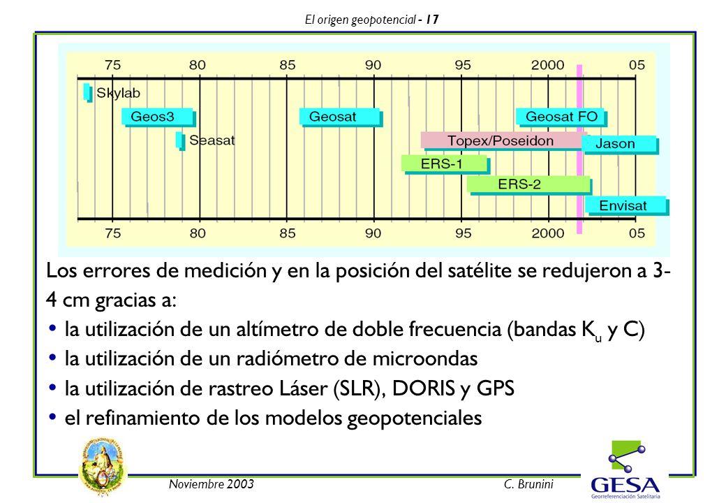 El origen geopotencial - 17 Noviembre 2003C. Brunini Los errores de medición y en la posición del satélite se redujeron a 3- 4 cm gracias a: la utiliz