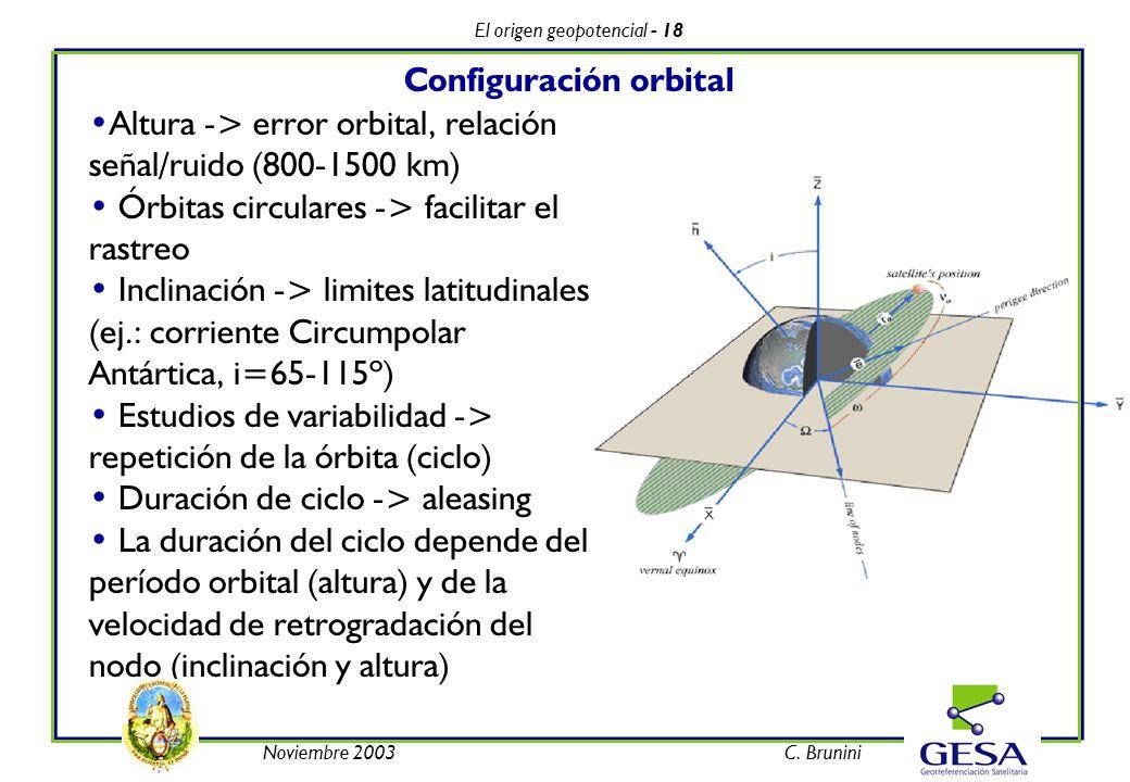 El origen geopotencial - 18 Noviembre 2003C. Brunini Altura -> error orbital, relación señal/ruido (800-1500 km) Órbitas circulares -> facilitar el ra