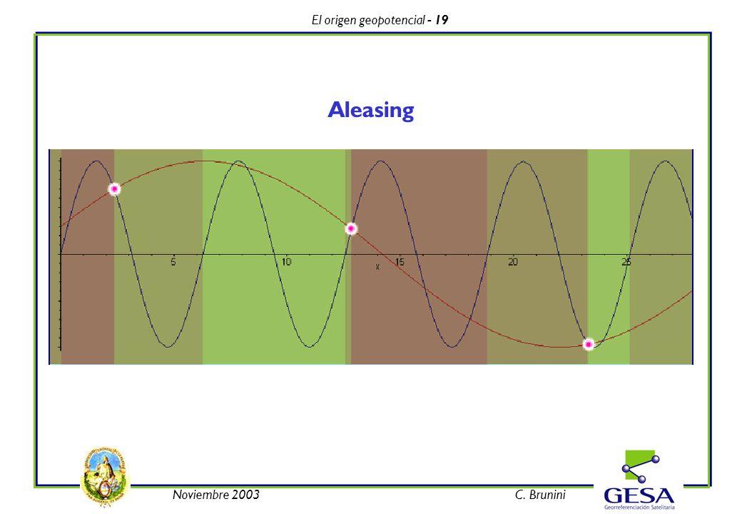 El origen geopotencial - 19 Noviembre 2003C. Brunini Aleasing