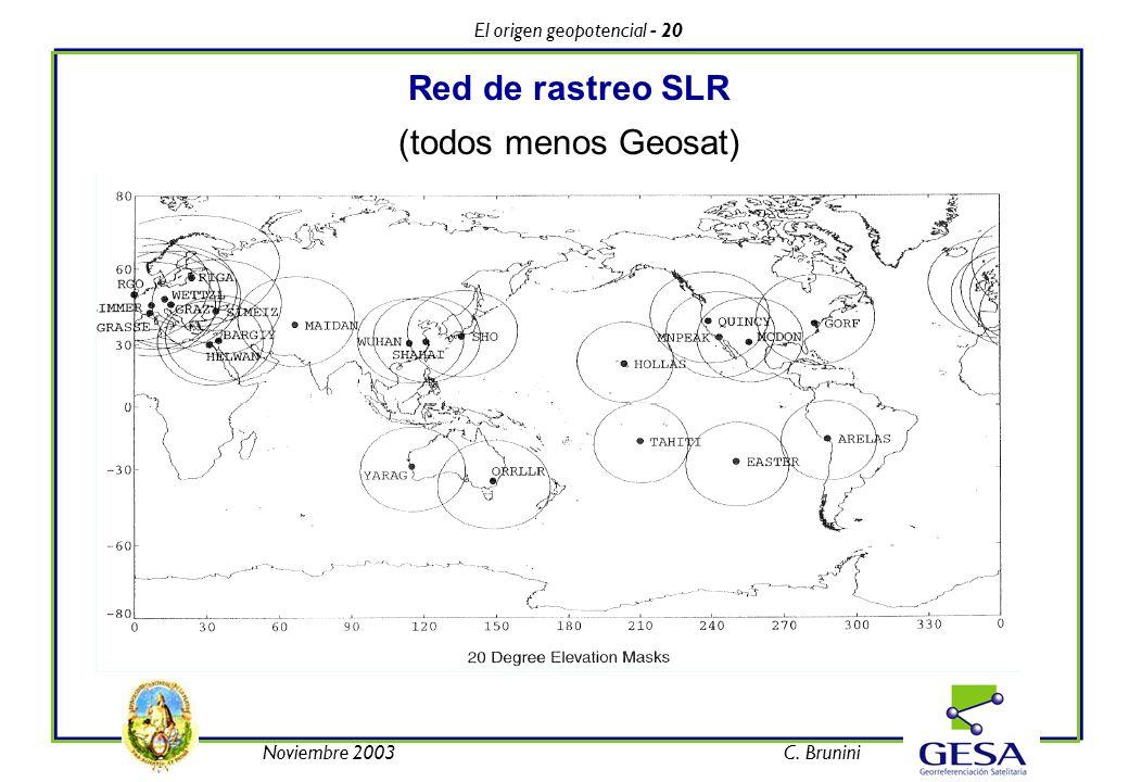El origen geopotencial - 20 Noviembre 2003C. Brunini Red de rastreo SLR (todos menos Geosat)