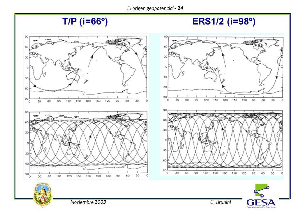 El origen geopotencial - 24 Noviembre 2003C. Brunini T/P (i=66º) ERS1/2 (i=98º)