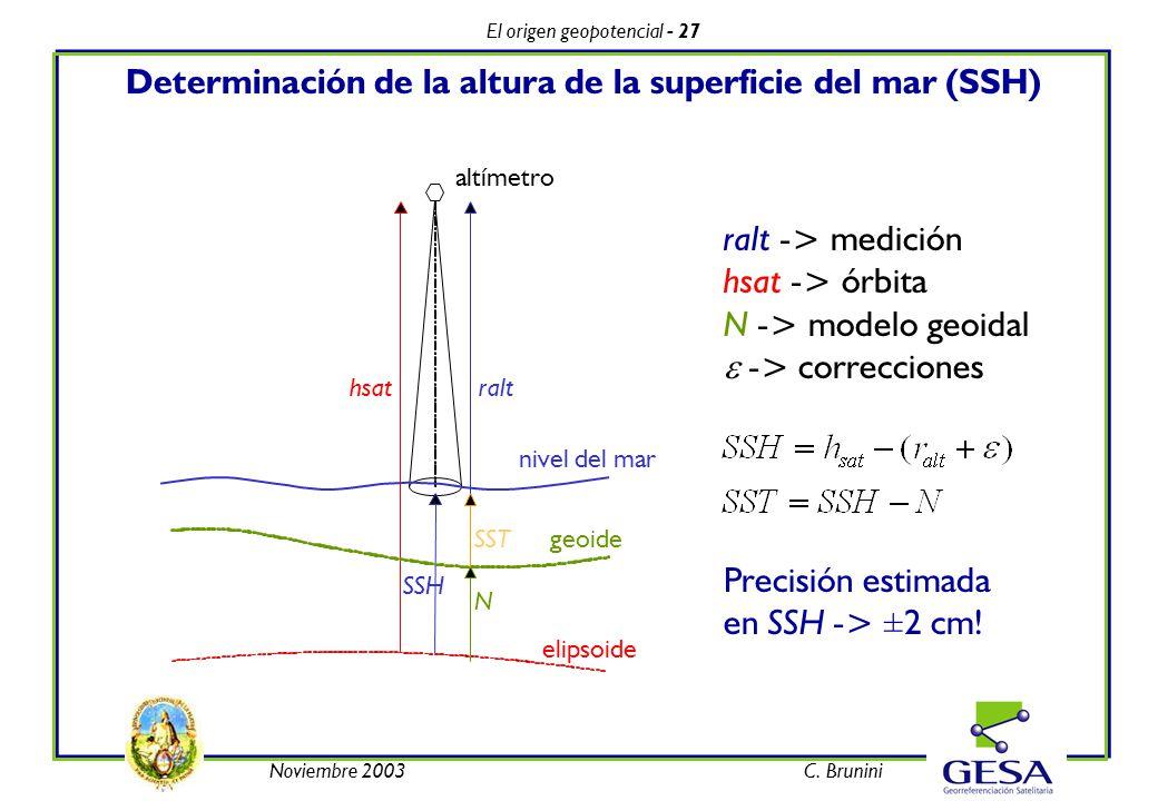 El origen geopotencial - 27 Noviembre 2003C. Brunini Determinación de la altura de la superficie del mar (SSH) nivel del mar geoide elipsoide SSH N hs
