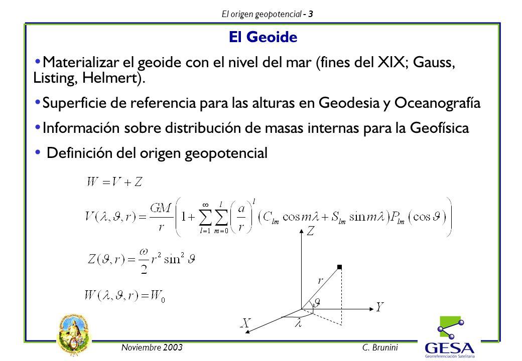 El origen geopotencial - 3 Noviembre 2003C. Brunini El Geoide Materializar el geoide con el nivel del mar (fines del XIX; Gauss, Listing, Helmert). Su