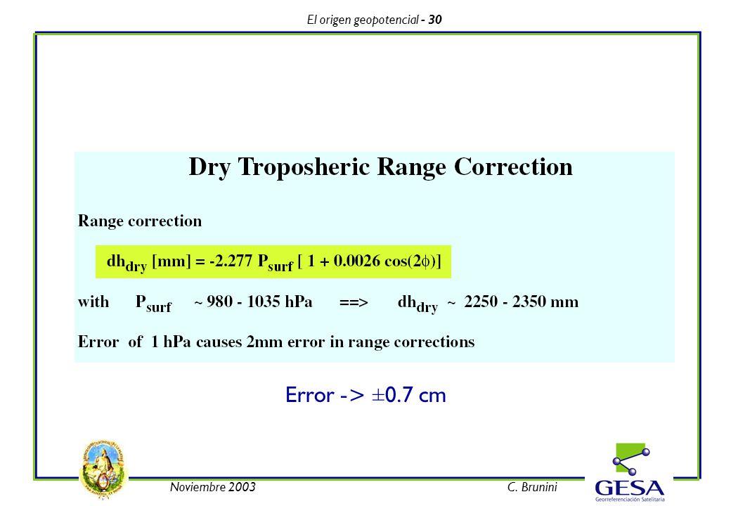 El origen geopotencial - 30 Noviembre 2003C. Brunini Error -> ±0.7 cm