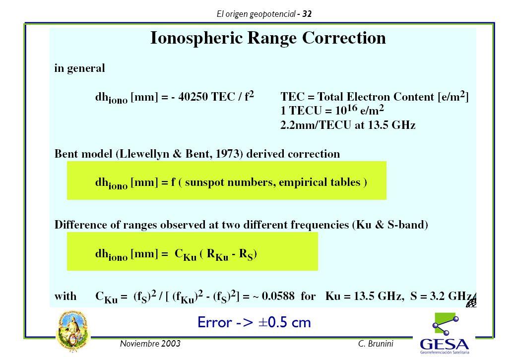 El origen geopotencial - 32 Noviembre 2003C. Brunini Error -> ±0.5 cm