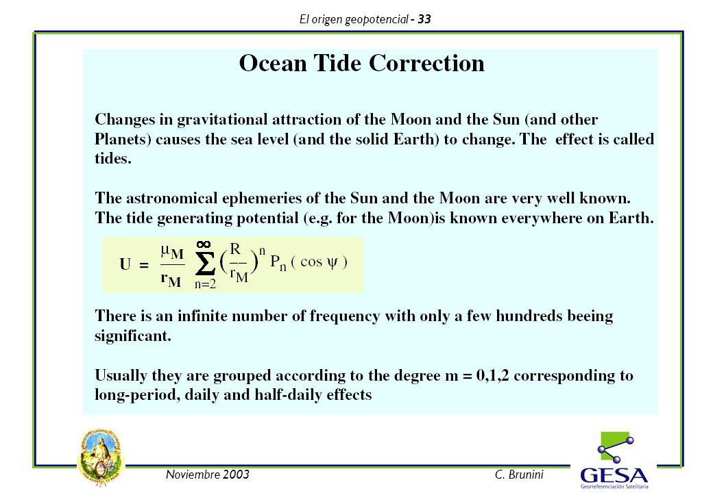 El origen geopotencial - 33 Noviembre 2003C. Brunini