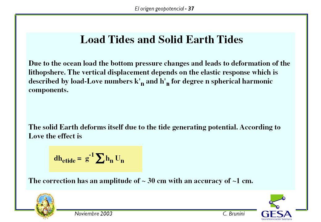El origen geopotencial - 37 Noviembre 2003C. Brunini