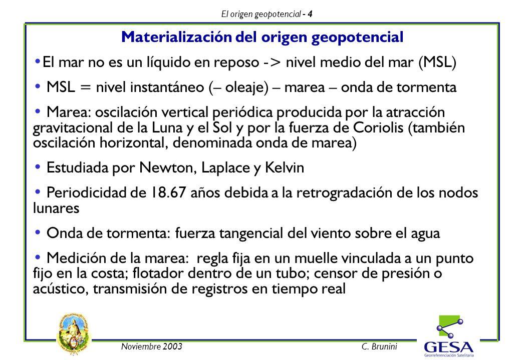 El origen geopotencial - 4 Noviembre 2003C. Brunini Materialización del origen geopotencial El mar no es un líquido en reposo -> nivel medio del mar (
