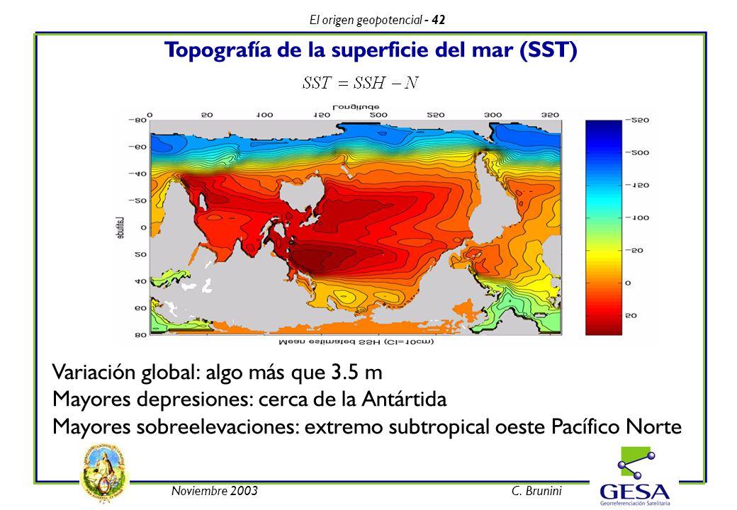 El origen geopotencial - 42 Noviembre 2003C. Brunini Topografía de la superficie del mar (SST) Variación global: algo más que 3.5 m Mayores depresione