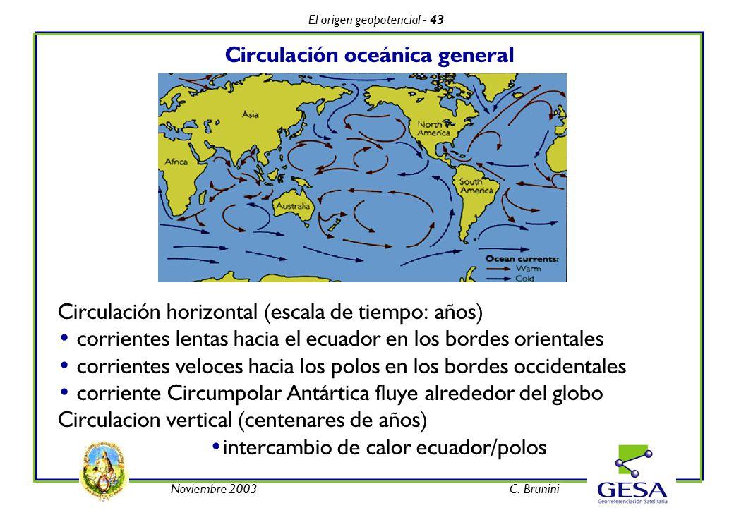 El origen geopotencial - 43 Noviembre 2003C. Brunini Circulación oceánica general Circulación horizontal (escala de tiempo: años) corrientes lentas ha
