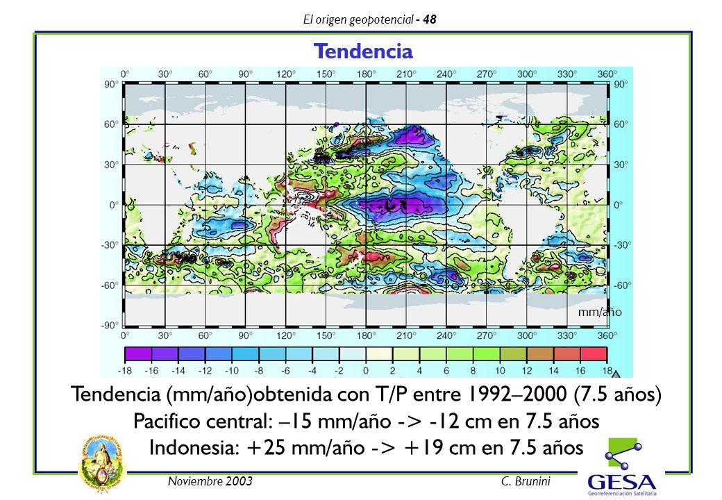 El origen geopotencial - 48 Noviembre 2003C. Brunini Tendencia mm/año Tendencia (mm/año)obtenida con T/P entre 1992–2000 (7.5 años) Pacifico central: