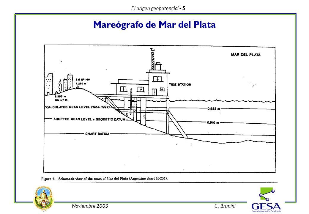 El origen geopotencial - 5 Noviembre 2003C. Brunini Mareógrafo de Mar del Plata