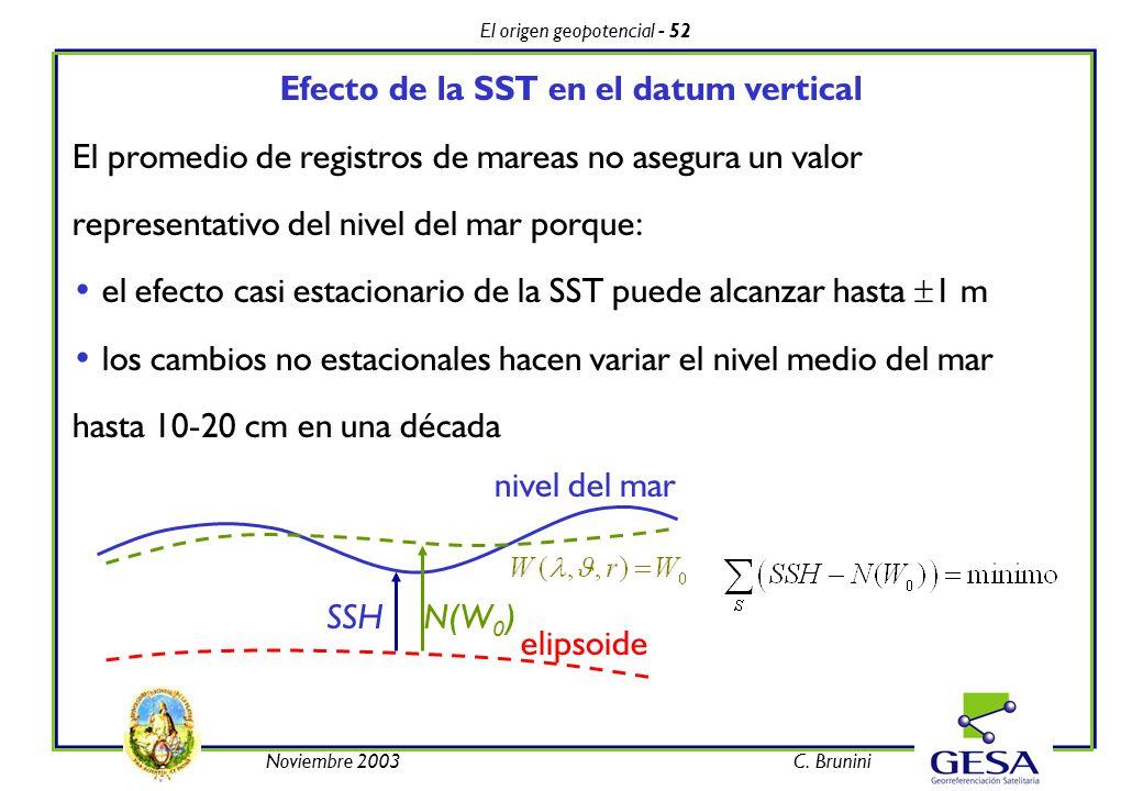 El origen geopotencial - 52 Noviembre 2003C. Brunini Efecto de la SST en el datum vertical El promedio de registros de mareas no asegura un valor repr
