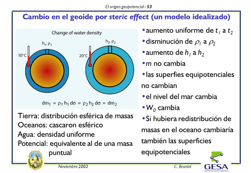 El origen geopotencial - 53 Noviembre 2003C. Brunini Cambio en el geoide por steric effect (un modelo idealizado) Tierra: distribución esférica de mas