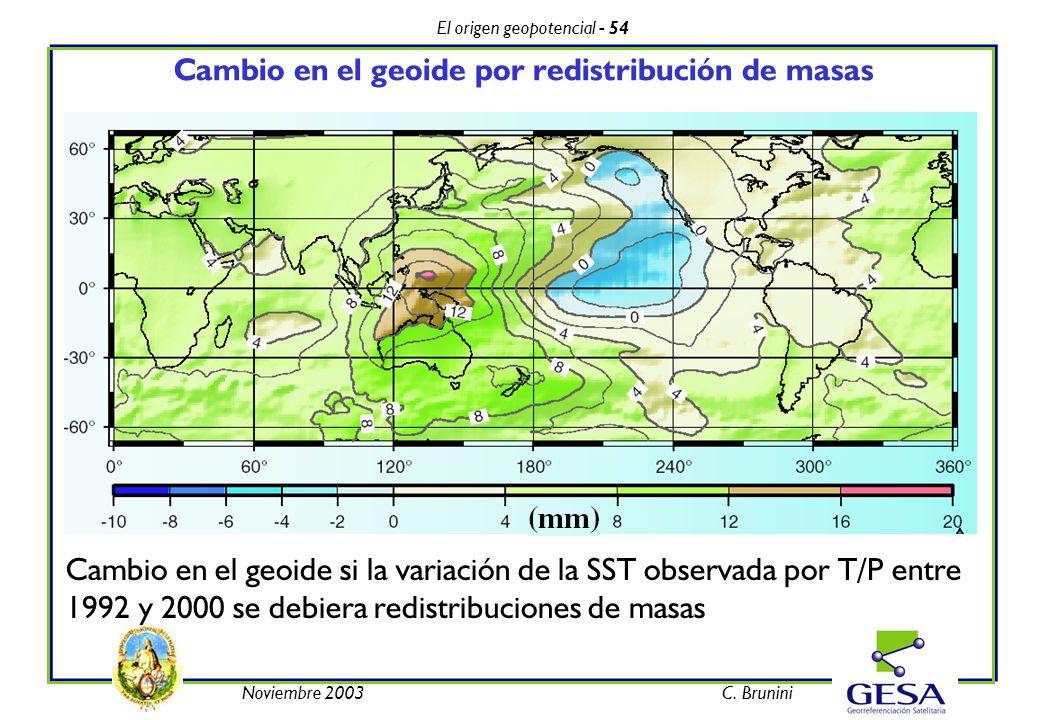 El origen geopotencial - 54 Noviembre 2003C. Brunini Cambio en el geoide por redistribución de masas Cambio en el geoide si la variación de la SST obs