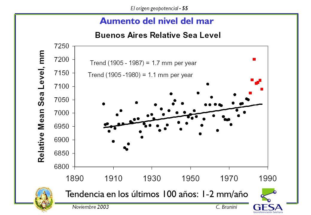 El origen geopotencial - 55 Noviembre 2003C. Brunini Tendencia en los últimos 100 años: 1-2 mm/año Aumento del nivel del mar