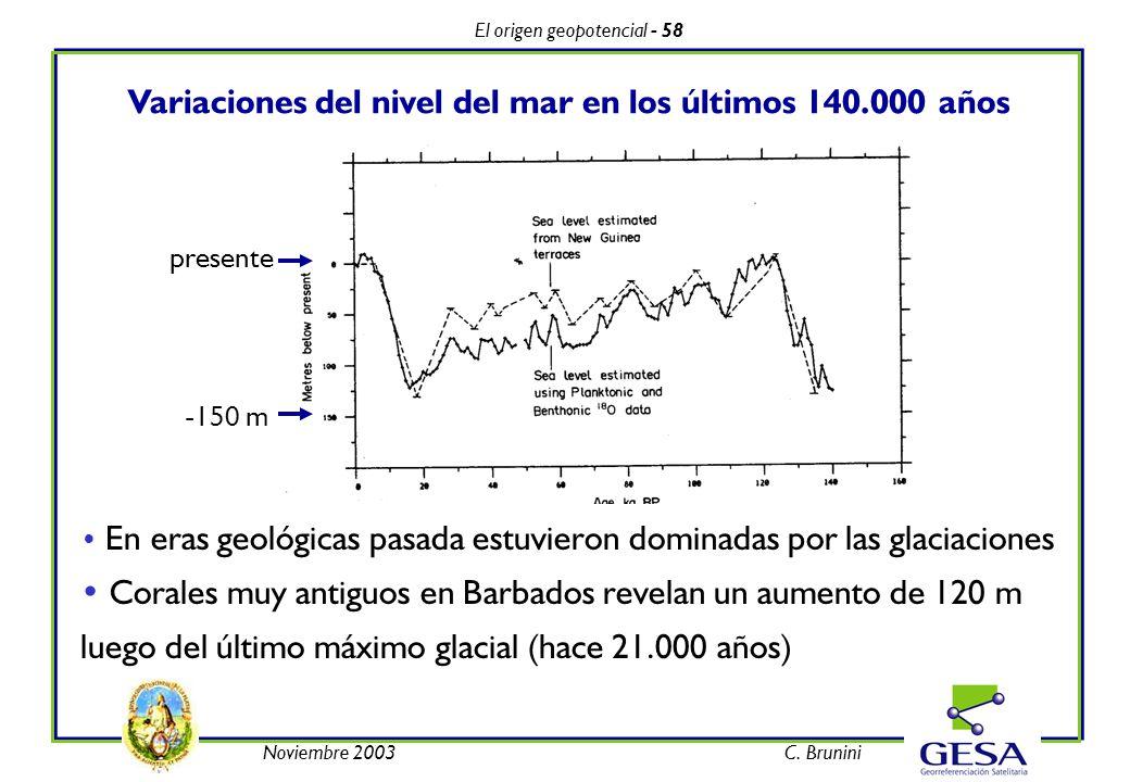 El origen geopotencial - 58 Noviembre 2003C. Brunini presente -150 m Variaciones del nivel del mar en los últimos 140.000 años En eras geológicas pasa