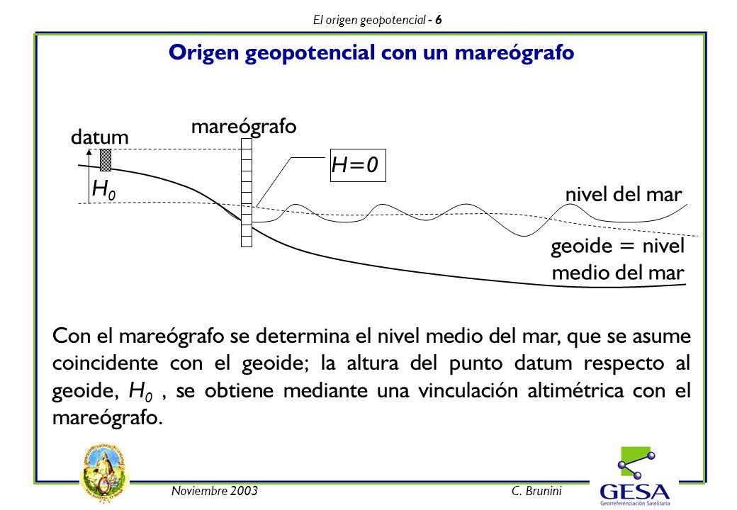El origen geopotencial - 6 Noviembre 2003C. Brunini Origen geopotencial con un mareógrafo mareógrafo nivel del mar geoide = nivel medio del mar H0H0 d