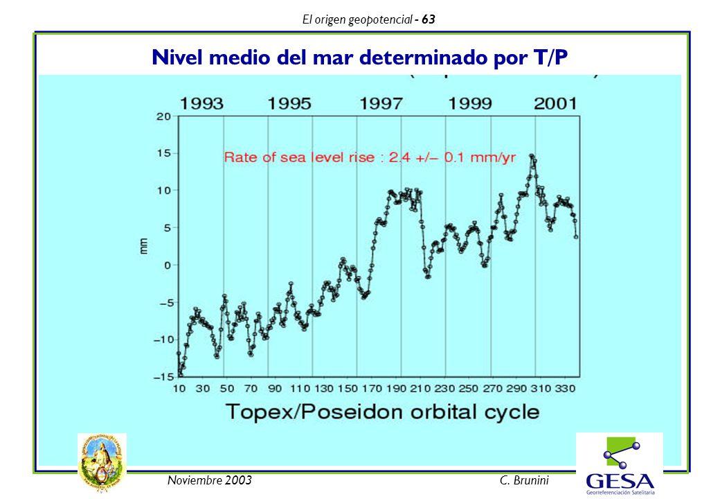 El origen geopotencial - 63 Noviembre 2003C. Brunini Nivel medio del mar determinado por T/P