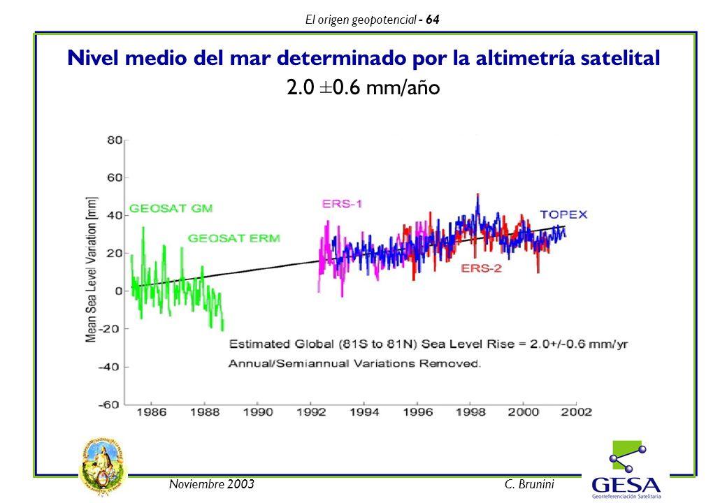 El origen geopotencial - 64 Noviembre 2003C. Brunini Nivel medio del mar determinado por la altimetría satelital 2.0 ±0.6 mm/año