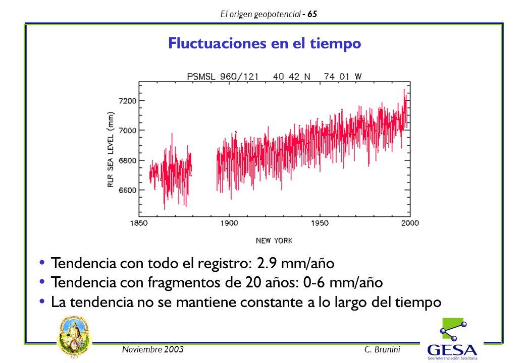 El origen geopotencial - 65 Noviembre 2003C. Brunini Fluctuaciones en el tiempo Tendencia con todo el registro: 2.9 mm/año Tendencia con fragmentos de