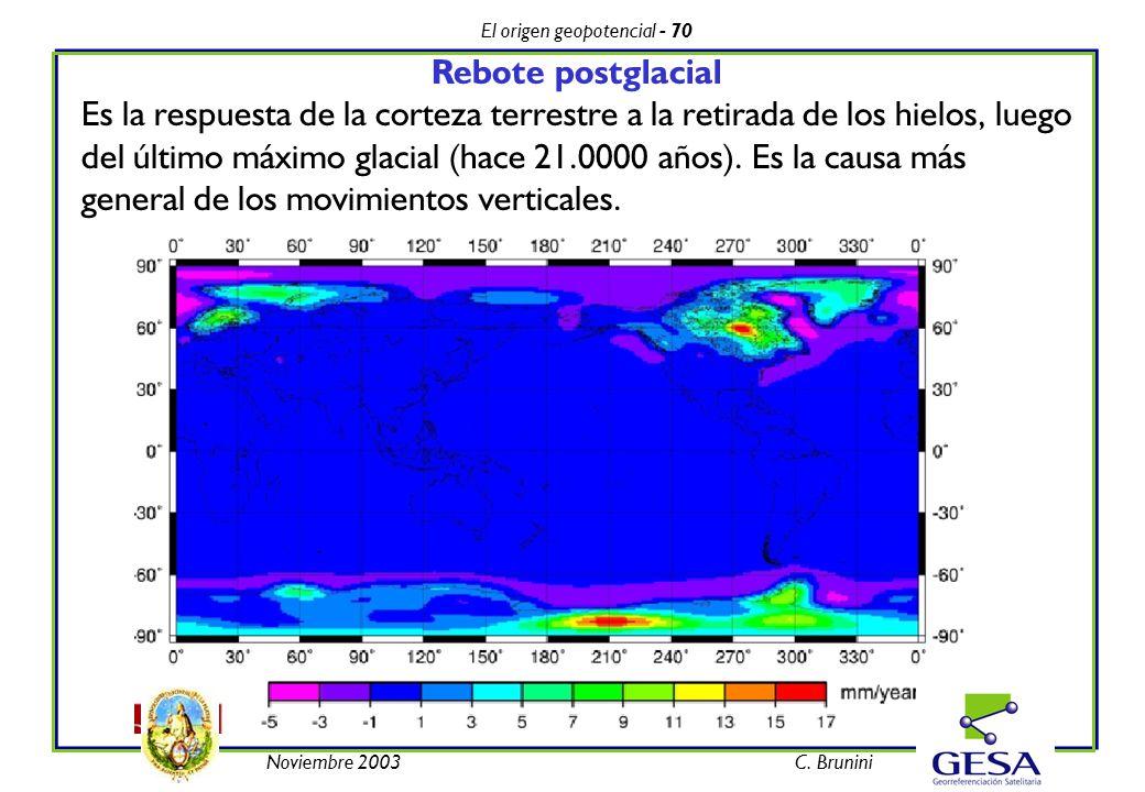 El origen geopotencial - 70 Noviembre 2003C. Brunini Rebote postglacial Es la respuesta de la corteza terrestre a la retirada de los hielos, luego del