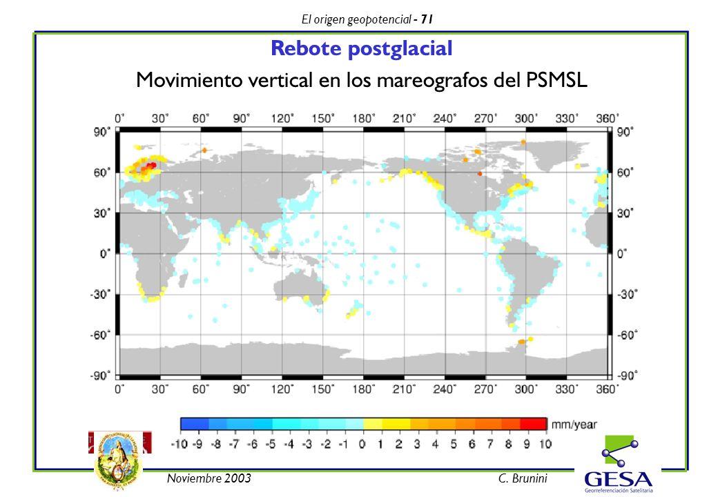 El origen geopotencial - 71 Noviembre 2003C. Brunini Rebote postglacial Movimiento vertical en los mareografos del PSMSL