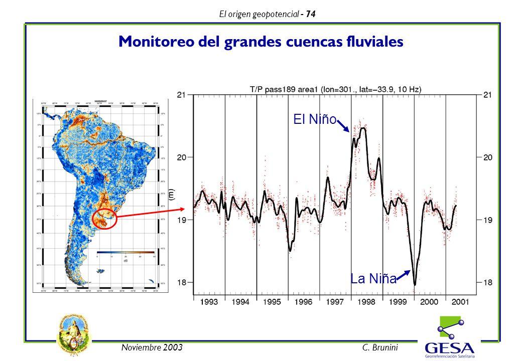 El origen geopotencial - 74 Noviembre 2003C. Brunini Monitoreo del grandes cuencas fluviales El Niño La Niña PARANA