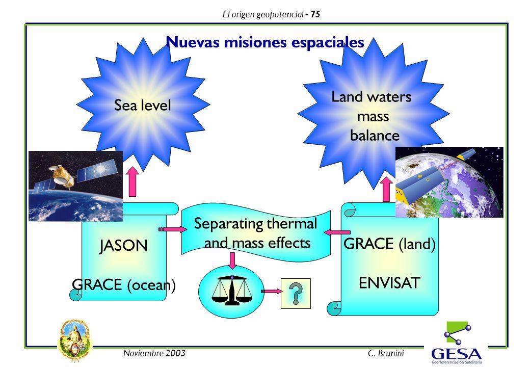 El origen geopotencial - 75 Noviembre 2003C. Brunini Sea level Land waters mass balance JASON GRACE (ocean) GRACE (land) ENVISAT Separating thermal an