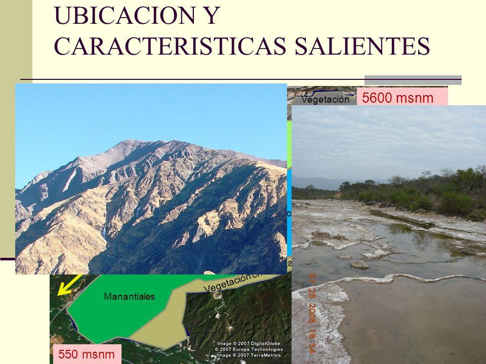 UBICACION Y CARACTERISTICAS SALIENTES Cuenca Perico – Manantiales SUR de la Provincia de Jujuy – Departamentos El Carmen y San Antonio Vegetación chaqueña Manantiales Agricultura bajo riego Yungas Vegetación altoandina 80 km 5600 msnm 550 msnm